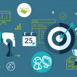 Get the Best Tools for Analysing your Customer Experience